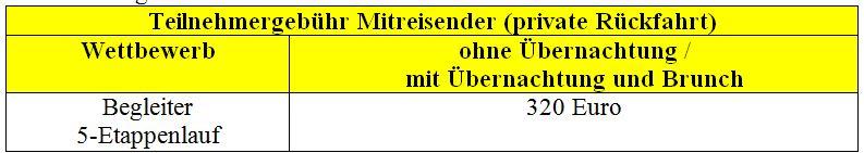 Gebuehr_Betreuer_2016